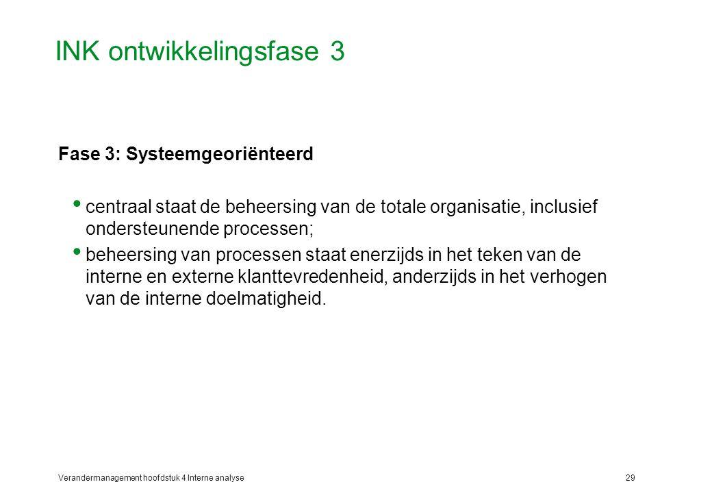 Verandermanagement hoofdstuk 4 Interne analyse29 INK ontwikkelingsfase 3 Fase 3: Systeemgeoriënteerd centraal staat de beheersing van de totale organisatie, inclusief ondersteunende processen; beheersing van processen staat enerzijds in het teken van de interne en externe klanttevredenheid, anderzijds in het verhogen van de interne doelmatigheid.