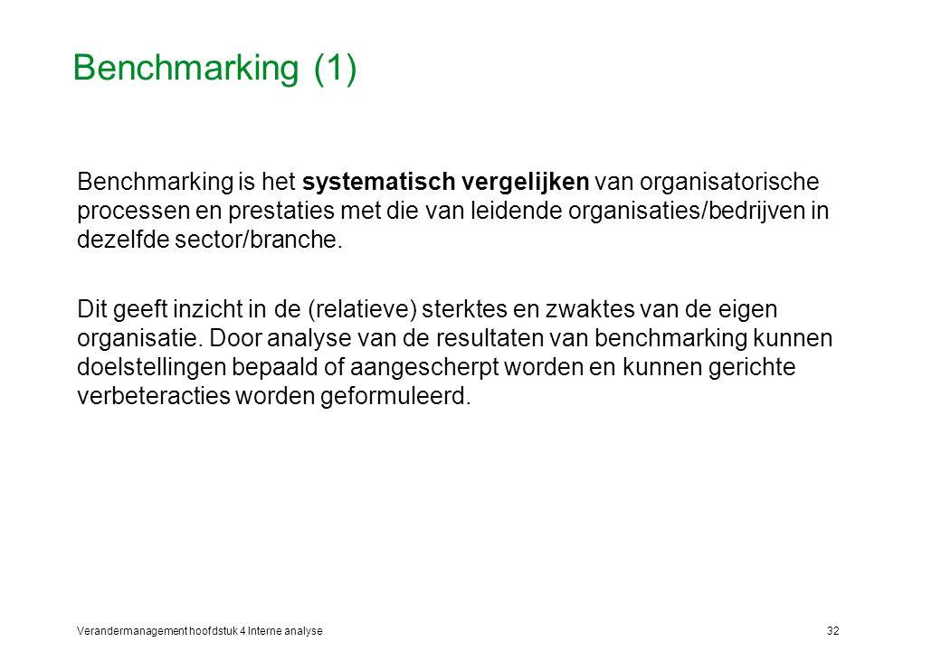 Verandermanagement hoofdstuk 4 Interne analyse32 Benchmarking (1) Benchmarking is het systematisch vergelijken van organisatorische processen en prestaties met die van leidende organisaties/bedrijven in dezelfde sector/branche.
