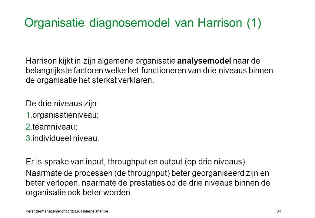Verandermanagement hoofdstuk 4 Interne analyse34 Organisatie diagnosemodel van Harrison (1) Harrison kijkt in zijn algemene organisatie analysemodel naar de belangrijkste factoren welke het functioneren van drie niveaus binnen de organisatie het sterkst verklaren.