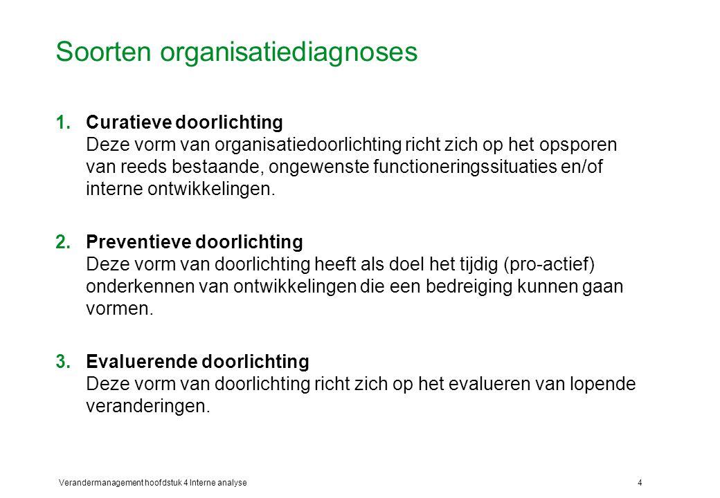 Verandermanagement hoofdstuk 4 Interne analyse4 Soorten organisatiediagnoses 1.Curatieve doorlichting Deze vorm van organisatiedoorlichting richt zich op het opsporen van reeds bestaande, ongewenste functioneringssituaties en/of interne ontwikkelingen.