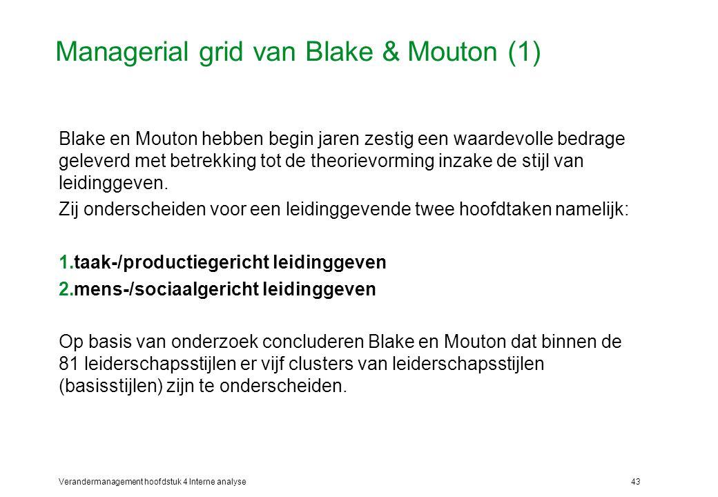 Verandermanagement hoofdstuk 4 Interne analyse43 Managerial grid van Blake & Mouton (1) Blake en Mouton hebben begin jaren zestig een waardevolle bedrage geleverd met betrekking tot de theorievorming inzake de stijl van leidinggeven.