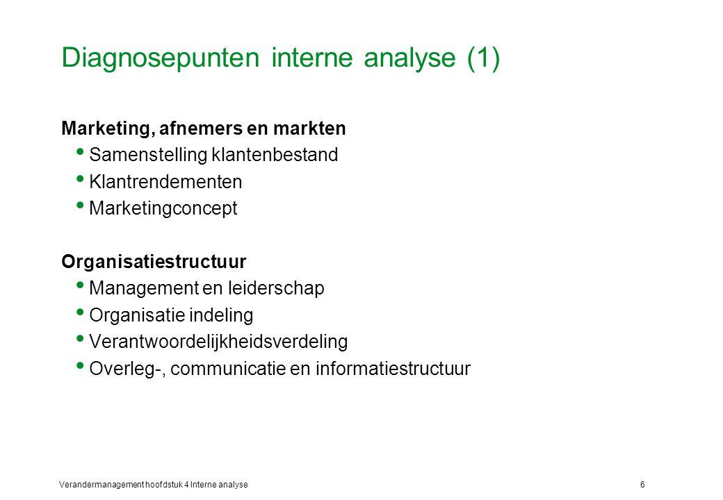 Verandermanagement hoofdstuk 4 Interne analyse37 Waardeketen van Michael Porter (1) De waardeketen van Porter neemt in zijn interne analyse het concurrentievoordeel voor de klant als uitgangspunt.