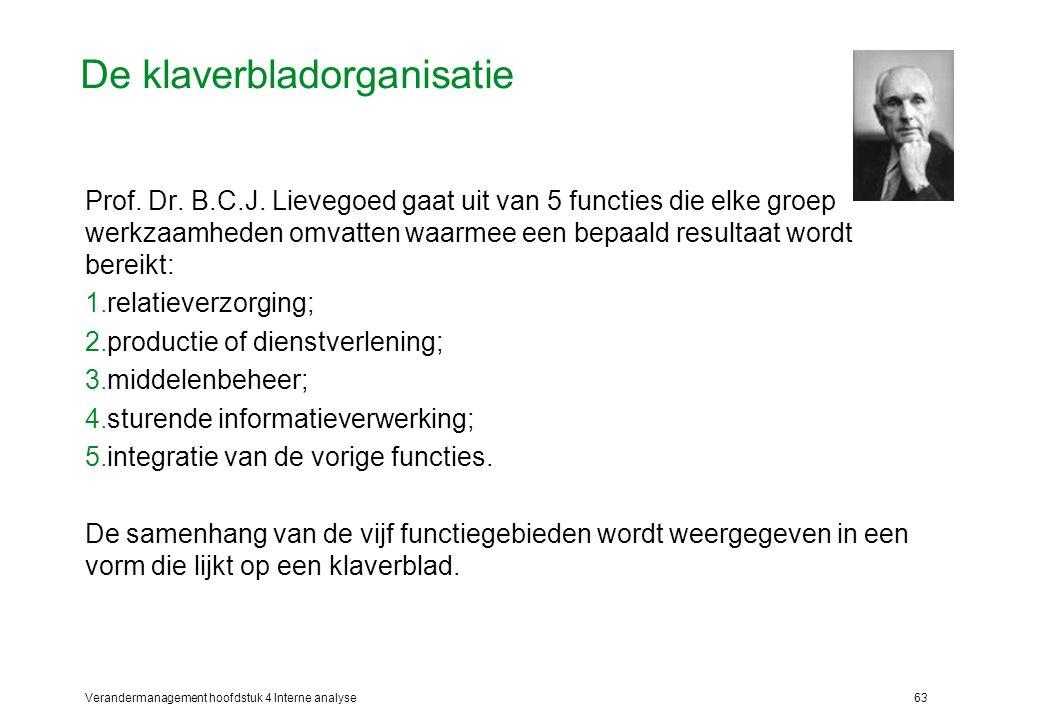 Verandermanagement hoofdstuk 4 Interne analyse63 De klaverbladorganisatie Prof.
