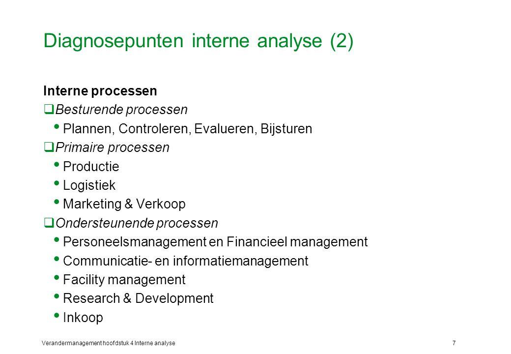 Verandermanagement hoofdstuk 4 Interne analyse8 Innovatief vermogen Procesinnovatie Productinnovatie Research & Development Het lerend vermogen van de organisatie Financiën Vermogens- en kostenstructuur Financiële resultaten Planning & control cyclus Diagnosepunten interne analyse (3)