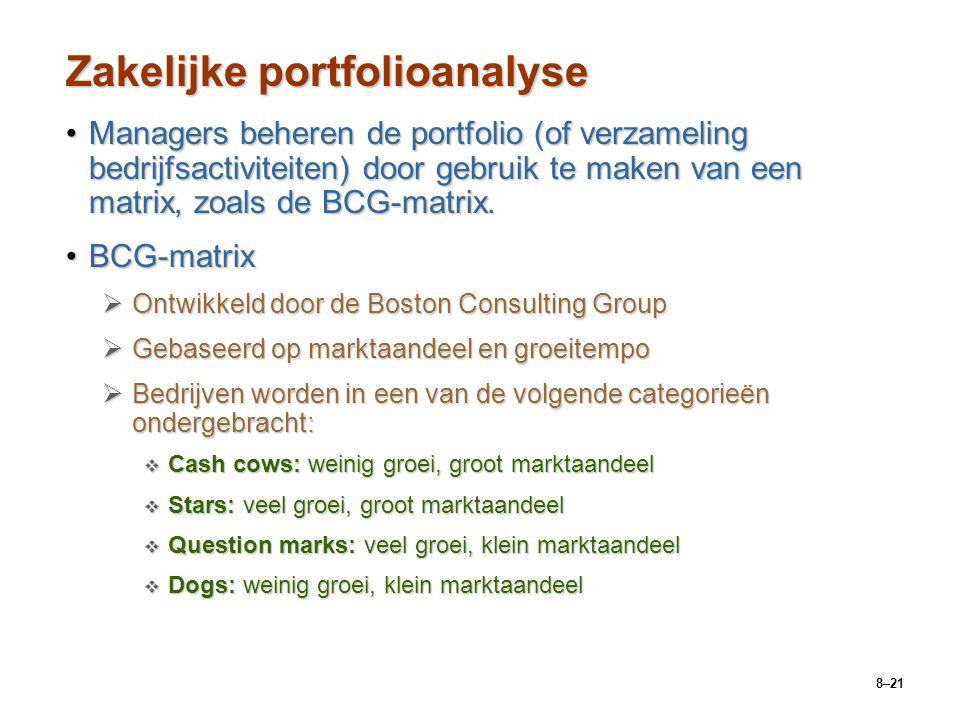 8–21 Zakelijke portfolioanalyse Managers beheren de portfolio (of verzameling bedrijfsactiviteiten) door gebruik te maken van een matrix, zoals de BCG