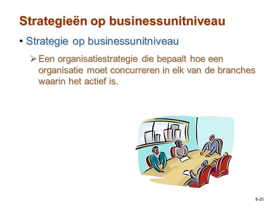 8–23 Strategieën op businessunitniveau Strategie op businessunitniveauStrategie op businessunitniveau  Een organisatiestrategie die bepaalt hoe een o