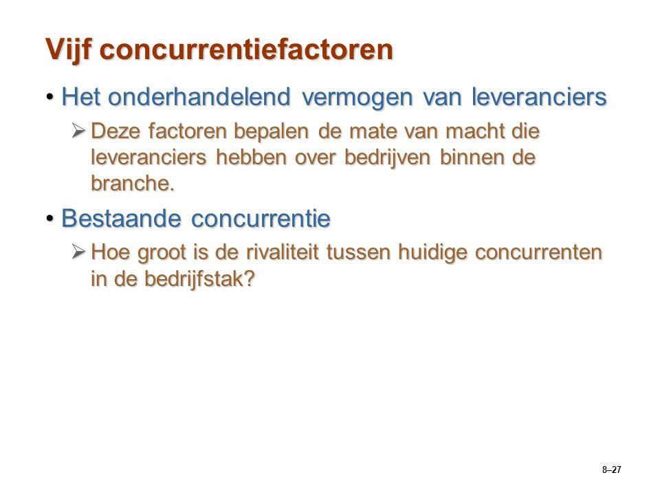 8–27 Vijf concurrentiefactoren Het onderhandelend vermogen van leveranciersHet onderhandelend vermogen van leveranciers  Deze factoren bepalen de mat