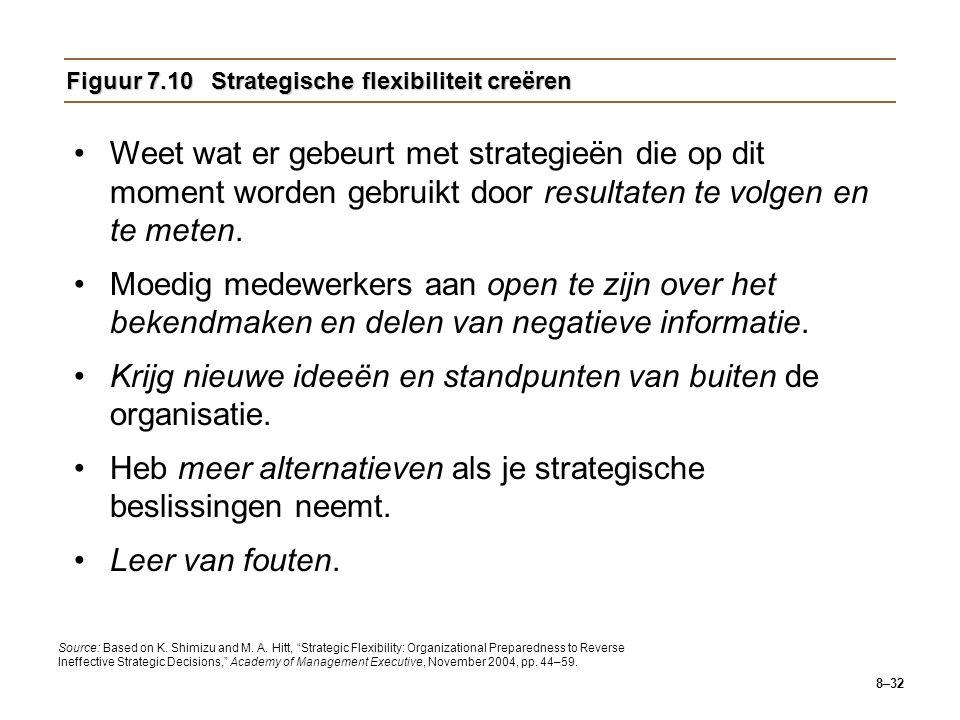 8–32 Figuur 7.10Strategische flexibiliteit creëren Weet wat er gebeurt met strategieën die op dit moment worden gebruikt door resultaten te volgen en