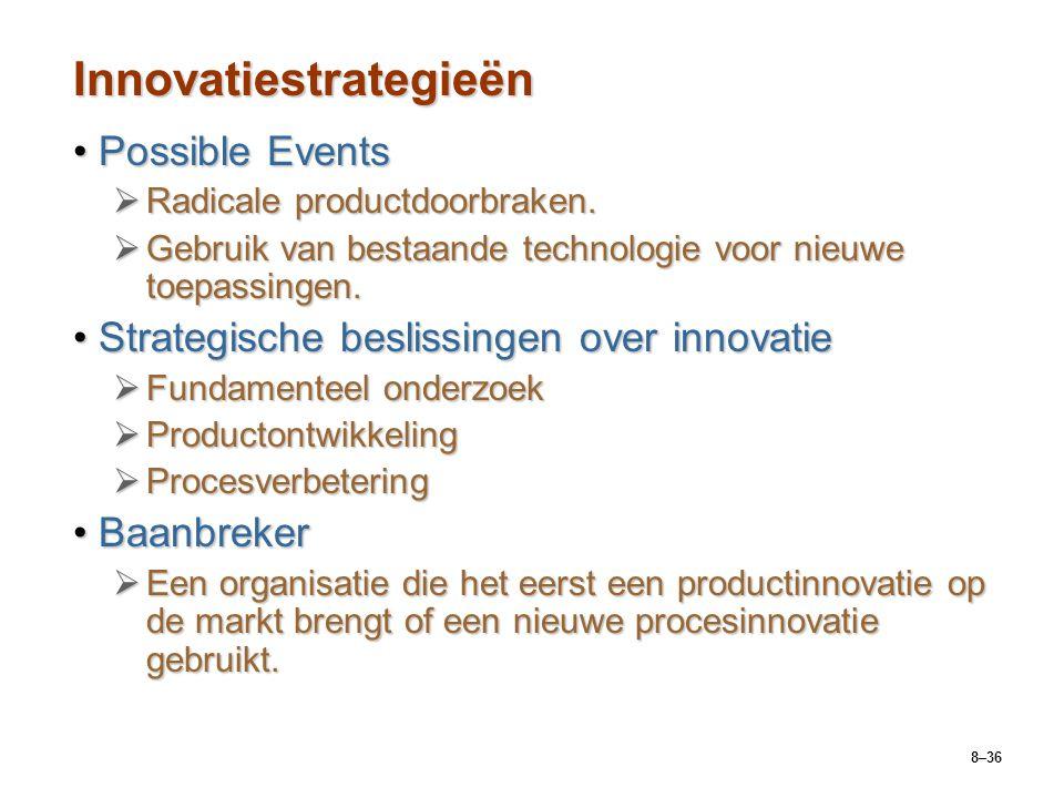8–36 Innovatiestrategieën Possible EventsPossible Events  Radicale productdoorbraken.  Gebruik van bestaande technologie voor nieuwe toepassingen. S