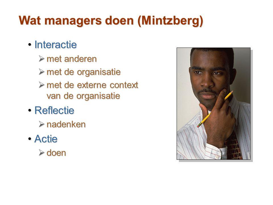 Wat managers doen (Mintzberg) InteractieInteractie  met anderen  met de organisatie  met de externe context van de organisatie ReflectieReflectie 