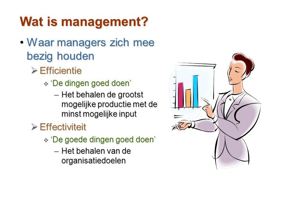 Wat is management? Waar managers zich mee bezig houdenWaar managers zich mee bezig houden  Efficientie  'De dingen goed doen' –Het behalen de groots