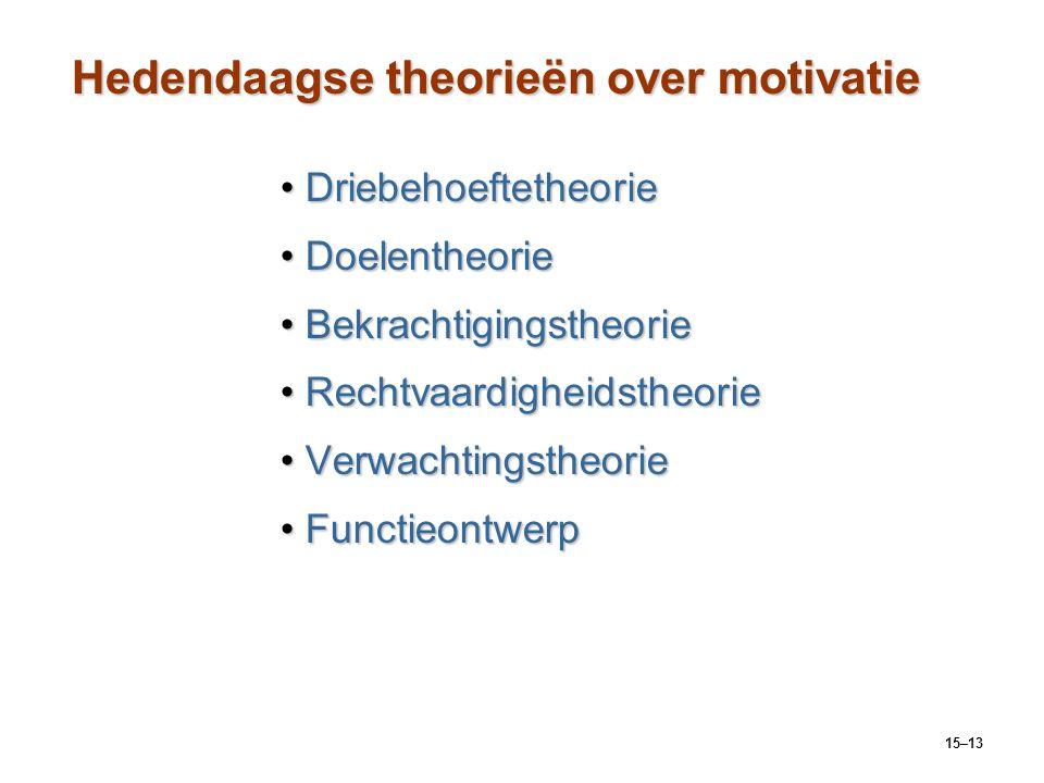 15–13 Hedendaagse theorieën over motivatie DriebehoeftetheorieDriebehoeftetheorie DoelentheorieDoelentheorie BekrachtigingstheorieBekrachtigingstheori