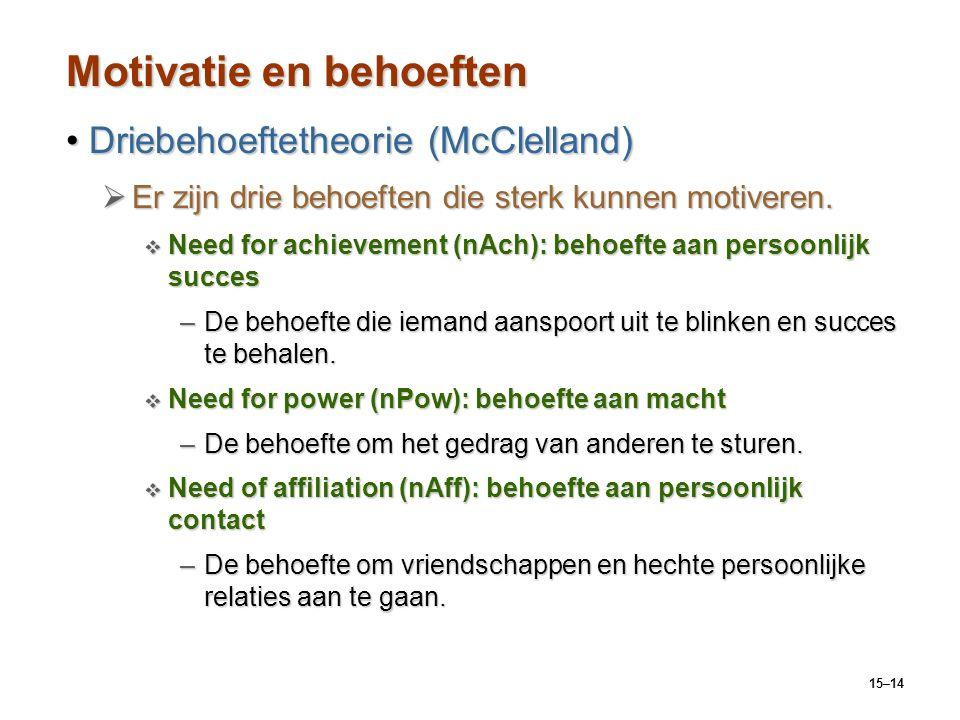 15–14 Motivatie en behoeften Driebehoeftetheorie (McClelland)Driebehoeftetheorie (McClelland)  Er zijn drie behoeften die sterk kunnen motiveren.  N