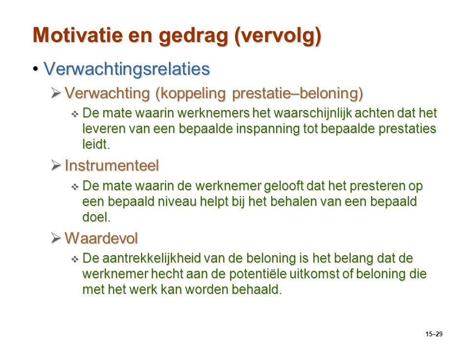 15–29 Motivatie en gedrag (vervolg) VerwachtingsrelatiesVerwachtingsrelaties  Verwachting (koppeling prestatie–beloning)  De mate waarin werknemers
