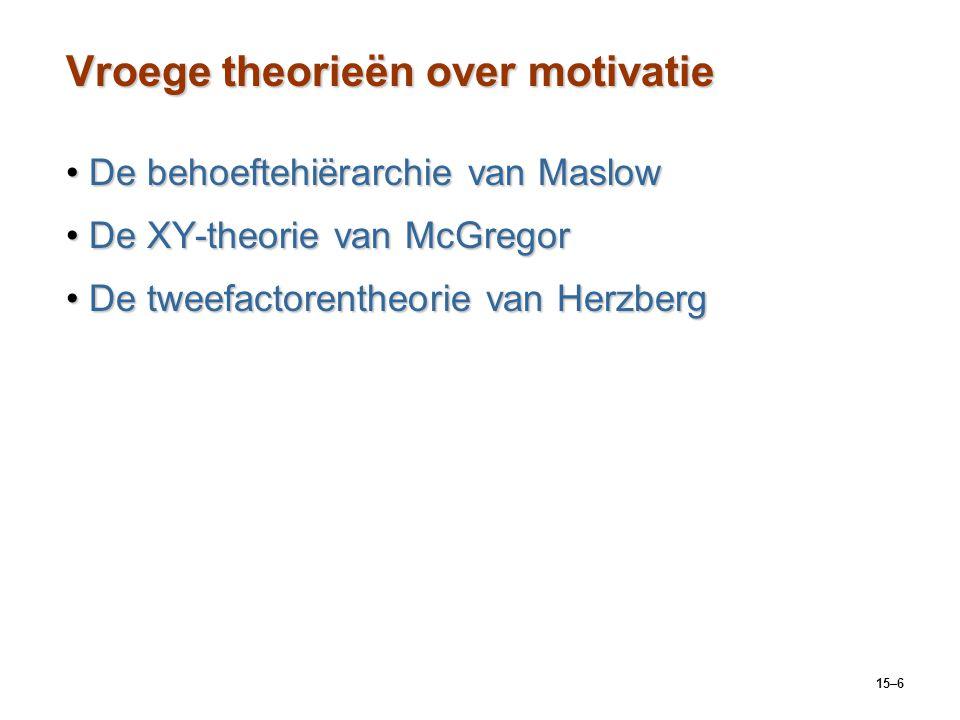15–6 Vroege theorieën over motivatie De behoeftehiërarchie van MaslowDe behoeftehiërarchie van Maslow De XY-theorie van McGregorDe XY-theorie van McGr