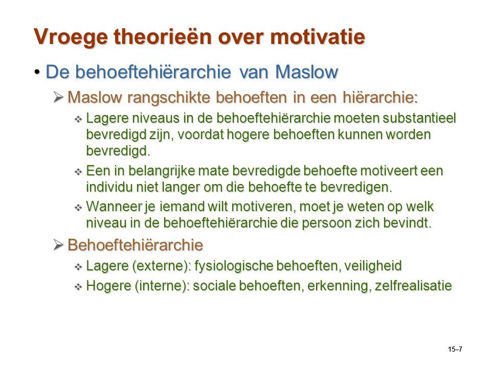 15–7 Vroege theorieën over motivatie De behoeftehiërarchie van MaslowDe behoeftehiërarchie van Maslow  Maslow rangschikte behoeften in een hiërarchie
