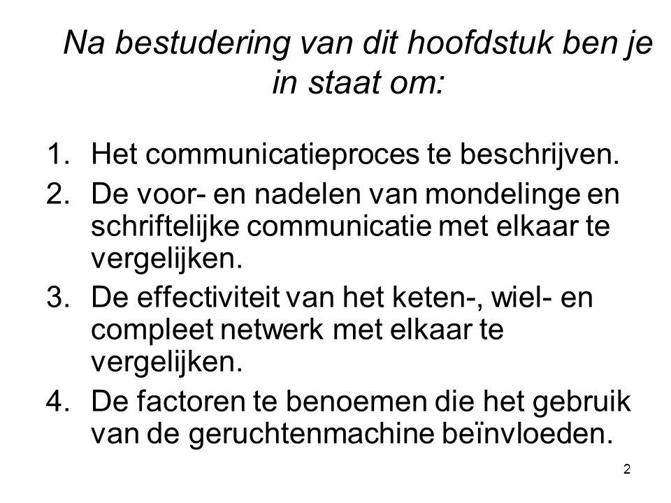 2 1.Het communicatieproces te beschrijven. 2.De voor- en nadelen van mondelinge en schriftelijke communicatie met elkaar te vergelijken. 3.De effectiv