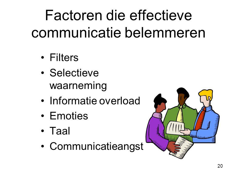20 Factoren die effectieve communicatie belemmeren Filters Selectieve waarneming Informatie overload Emoties Taal Communicatieangst