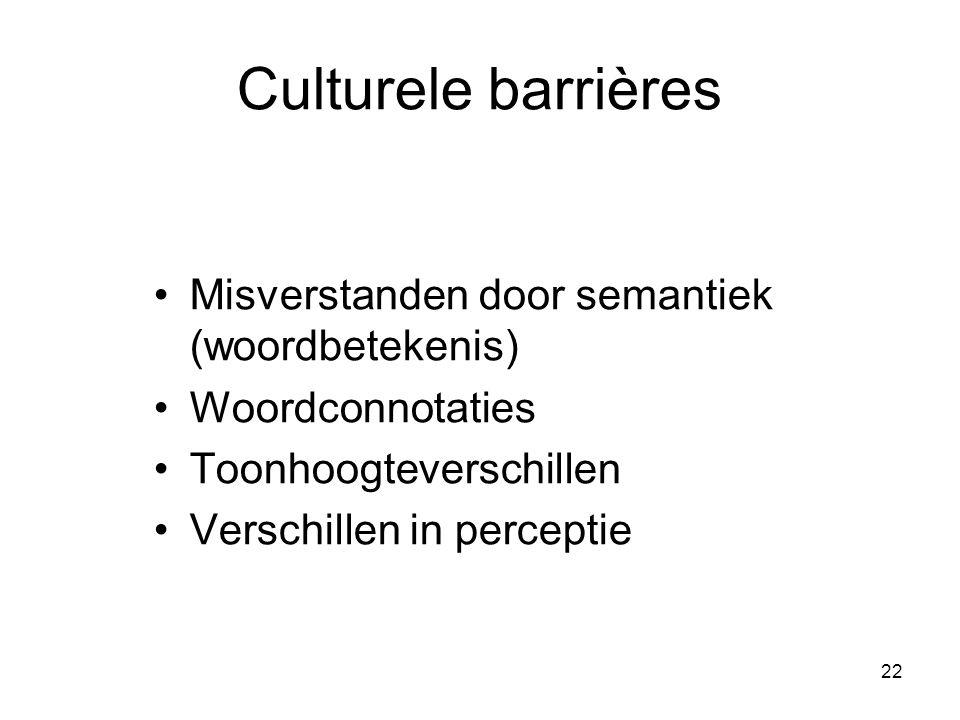 22 Culturele barrières Misverstanden door semantiek (woordbetekenis) Woordconnotaties Toonhoogteverschillen Verschillen in perceptie