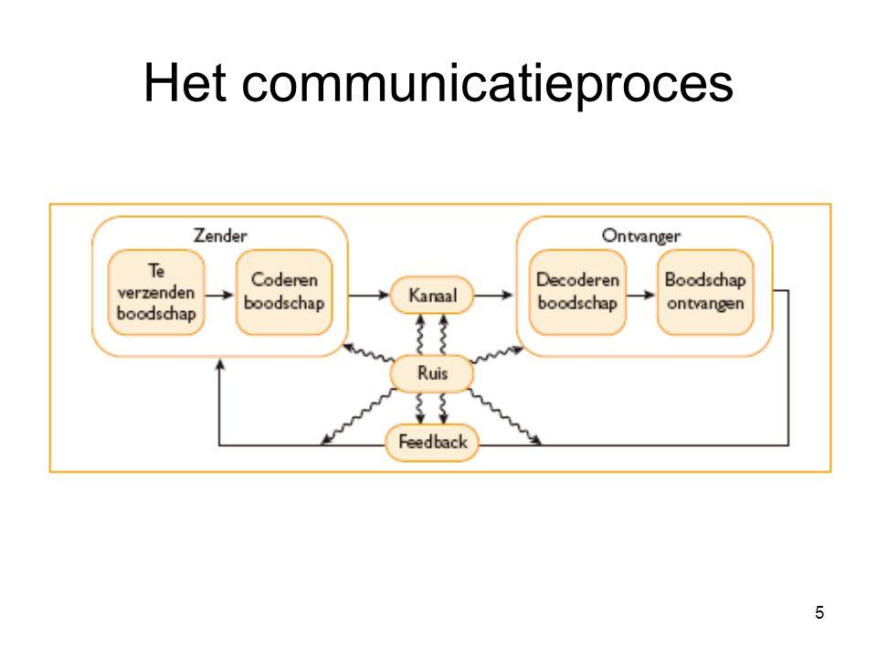 6 Communicatiekanalen Formele kanalen zijn ingesteld door de organisatie en versturen boodschappen die verband houden met de beroeps- activiteiten van de leden Informele kanalen zijn spontaan en ontstaan als een antwoord op individuele keuzes Persoonlijke of sociale boodschappen