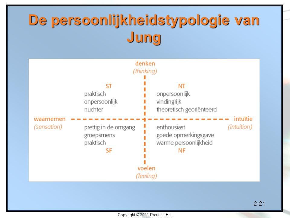 2-21 Copyright © 2005 Prentice-Hall De persoonlijkheidstypologie van Jung