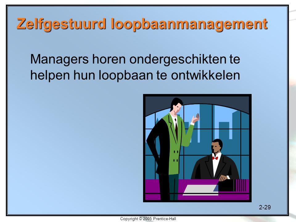 2-29 Copyright © 2005 Prentice-Hall Zelfgestuurd loopbaanmanagement Managers horen ondergeschikten te helpen hun loopbaan te ontwikkelen