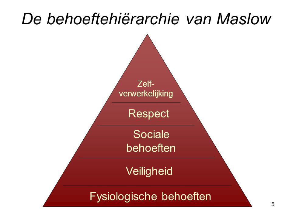 5 De behoeftehiërarchie van Maslow Fysiologische behoeften Veiligheid Sociale behoeften Respect Zelf- verwerkelijking