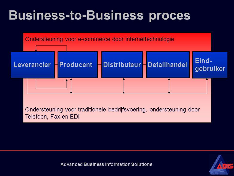 Advanced Business Information Solutions Business-to-Business proces Ondersteuning voor e-commerce door internettechnologie Ondersteuning voor traditionele bedrijfsvoering, ondersteuning door Telefoon, Fax en EDI ProducentDistributeurDetailhandel Leverancier Eind- gebruiker