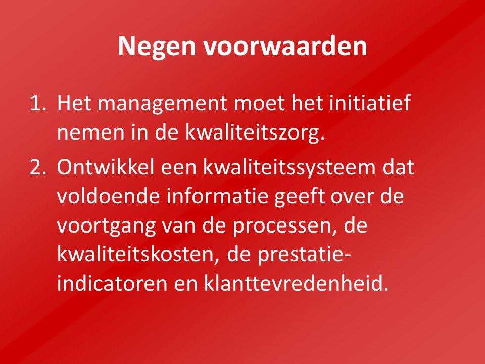 Negen voorwaarden – vervolg 3.Stel kwaliteitsdoelstellingen op en benoem prestatie-indicatoren.