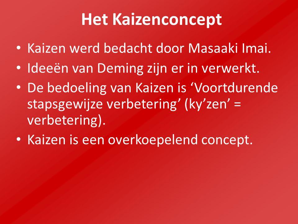 Kaizen-concept omvat: Voortdurende verbeteringen in alle aspecten van het dagelijkse leven.