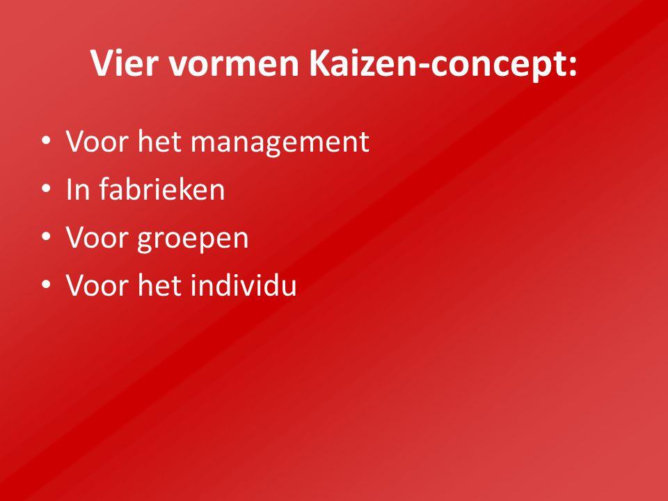Drie basisprincipes Kaizen 1.Alle bedrijfsactiviteiten gericht op continu verbeteren.