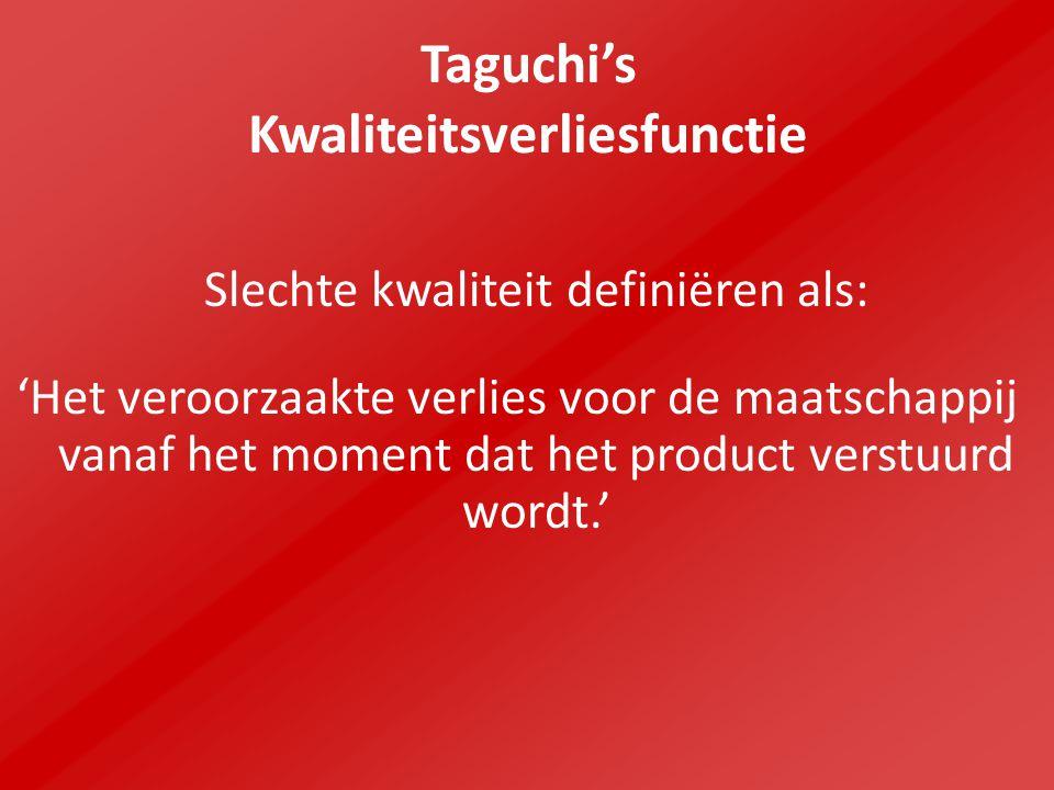 Zeven basiselementen van Taguchi 1.Door het bedenken van het product, het ontwerp, de fabricage, het gebruik en de vernietiging of hergebruik van een product ontstaat een totaal verlies dat door die producten wordt veroorzaakt voor de gehele maatschappij.