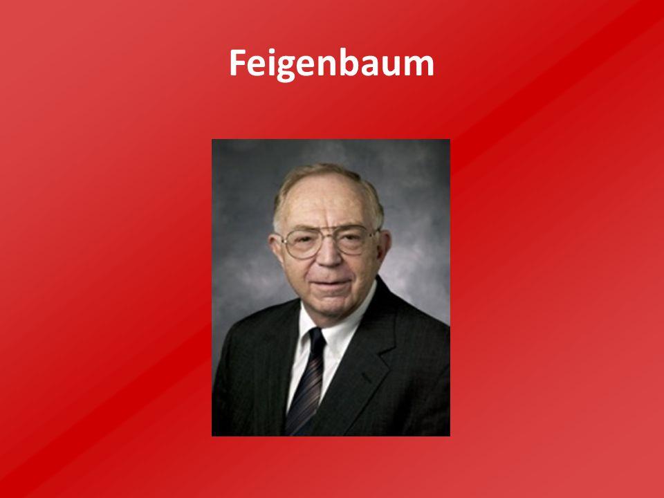 Totale Kwaliteitscontrole van Feigenbaum Geïntroduceerd in 1951 Integrale aanpak Niet de producent maar de afnemer staat centraal Feigenbaum gaat uit van het respect voor de menselijke waardigheid