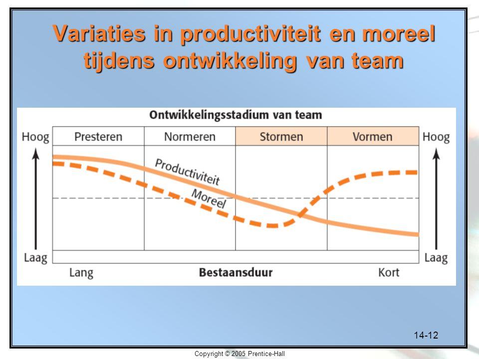 14-12 Copyright © 2005 Prentice-Hall Variaties in productiviteit en moreel tijdens ontwikkeling van team