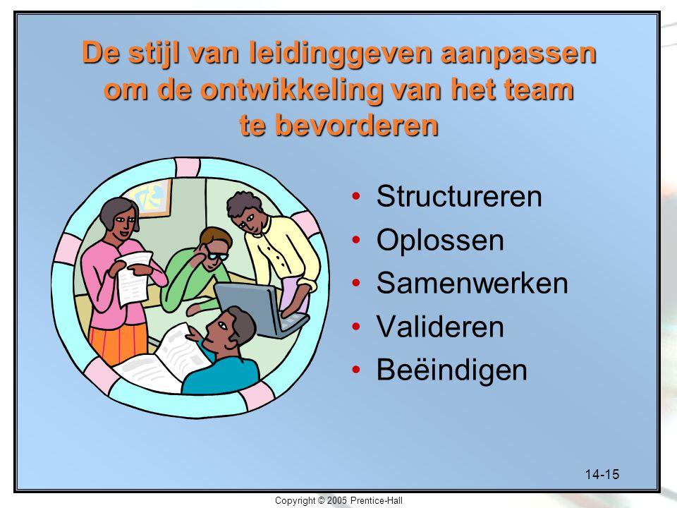 14-15 Copyright © 2005 Prentice-Hall De stijl van leidinggeven aanpassen om de ontwikkeling van het team te bevorderen Structureren Oplossen Samenwerk