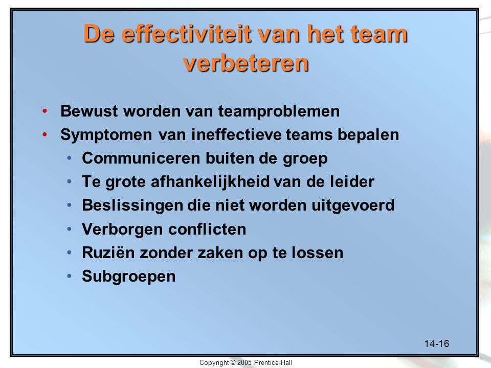14-16 Copyright © 2005 Prentice-Hall De effectiviteit van het team verbeteren Bewust worden van teamproblemen Symptomen van ineffectieve teams bepalen