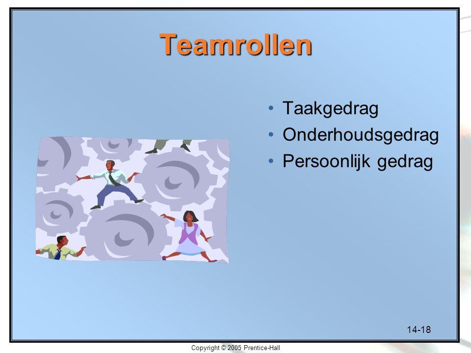 14-18 Copyright © 2005 Prentice-Hall Teamrollen Taakgedrag Onderhoudsgedrag Persoonlijk gedrag