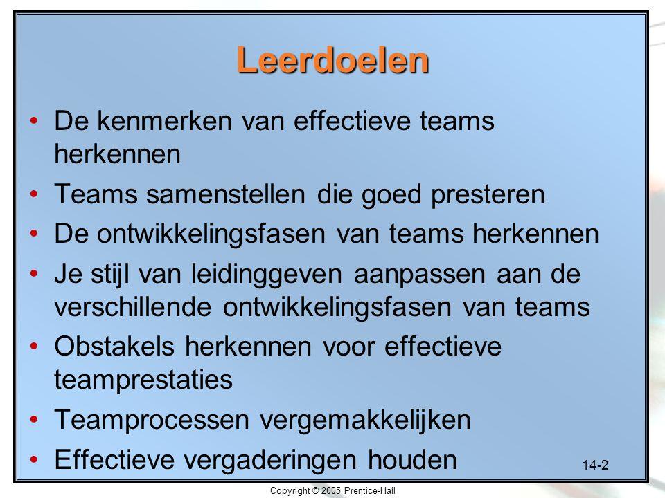 14-2 Copyright © 2005 Prentice-Hall Leerdoelen De kenmerken van effectieve teams herkennen Teams samenstellen die goed presteren De ontwikkelingsfasen