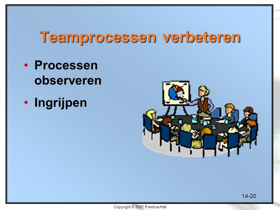 14-20 Copyright © 2005 Prentice-Hall Teamprocessen verbeteren Processen observeren Ingrijpen