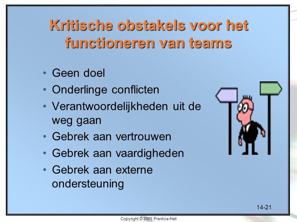 14-21 Copyright © 2005 Prentice-Hall Kritische obstakels voor het functioneren van teams Geen doel Onderlinge conflicten Verantwoordelijkheden uit de
