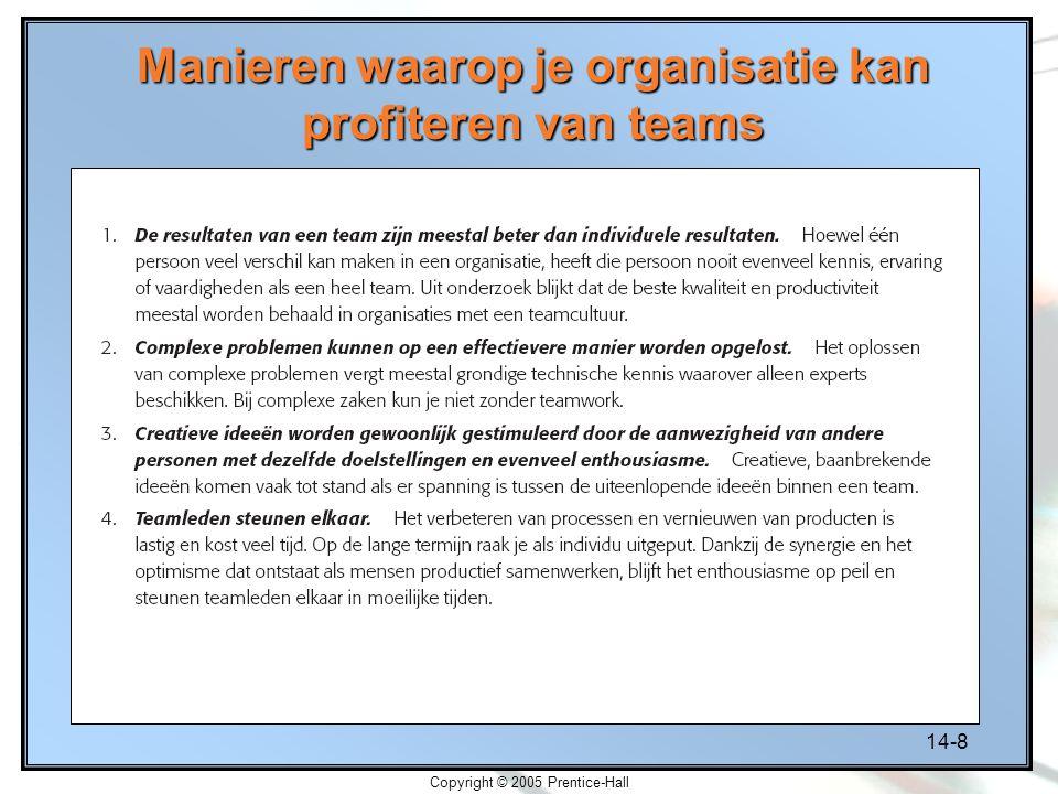 14-8 Copyright © 2005 Prentice-Hall Manieren waarop je organisatie kan profiteren van teams