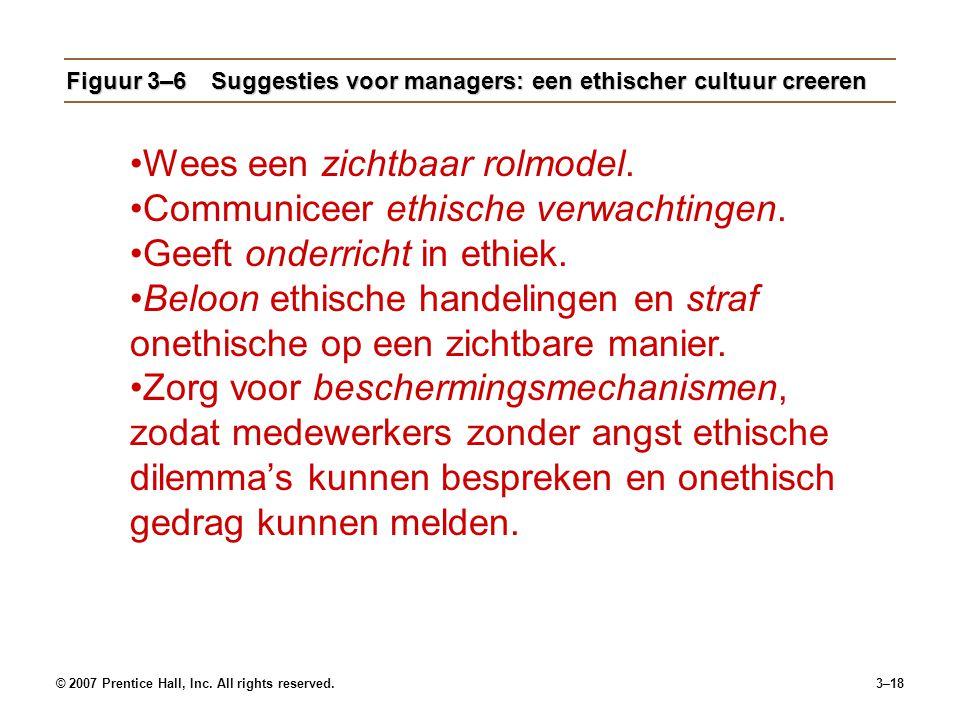 © 2007 Prentice Hall, Inc. All rights reserved.3–18 Figuur 3–6Suggesties voor managers: een ethischer cultuur creeren Wees een zichtbaar rolmodel. Com