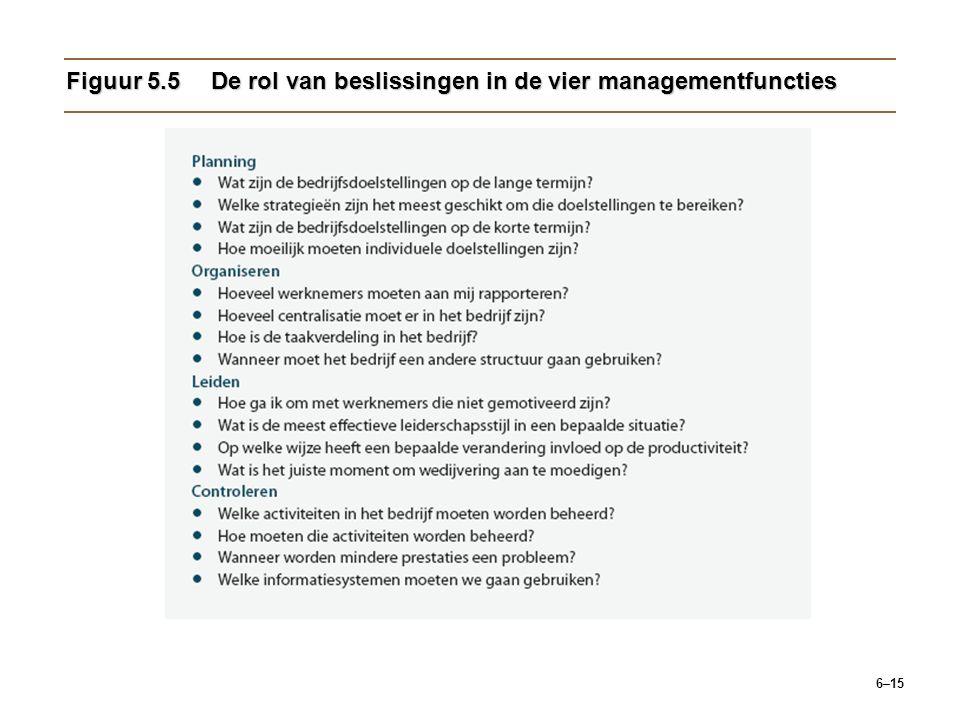 6–15 Figuur 5.5De rol van beslissingen in de vier managementfuncties