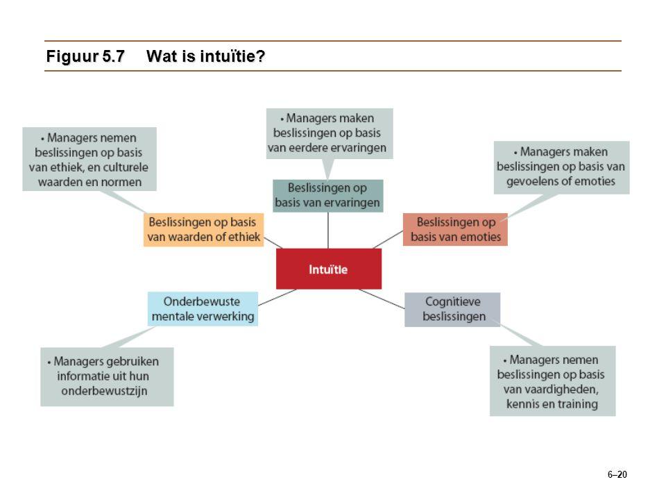 6–20 Figuur 5.7Wat is intuïtie?