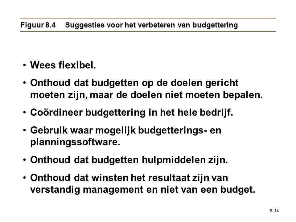 9–14 Figuur 8.4Suggesties voor het verbeteren van budgettering Wees flexibel. Onthoud dat budgetten op de doelen gericht moeten zijn, maar de doelen n
