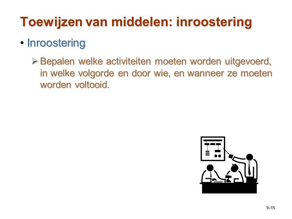 9–15 Toewijzen van middelen: inroostering InroosteringInroostering  Bepalen welke activiteiten moeten worden uitgevoerd, in welke volgorde en door wi