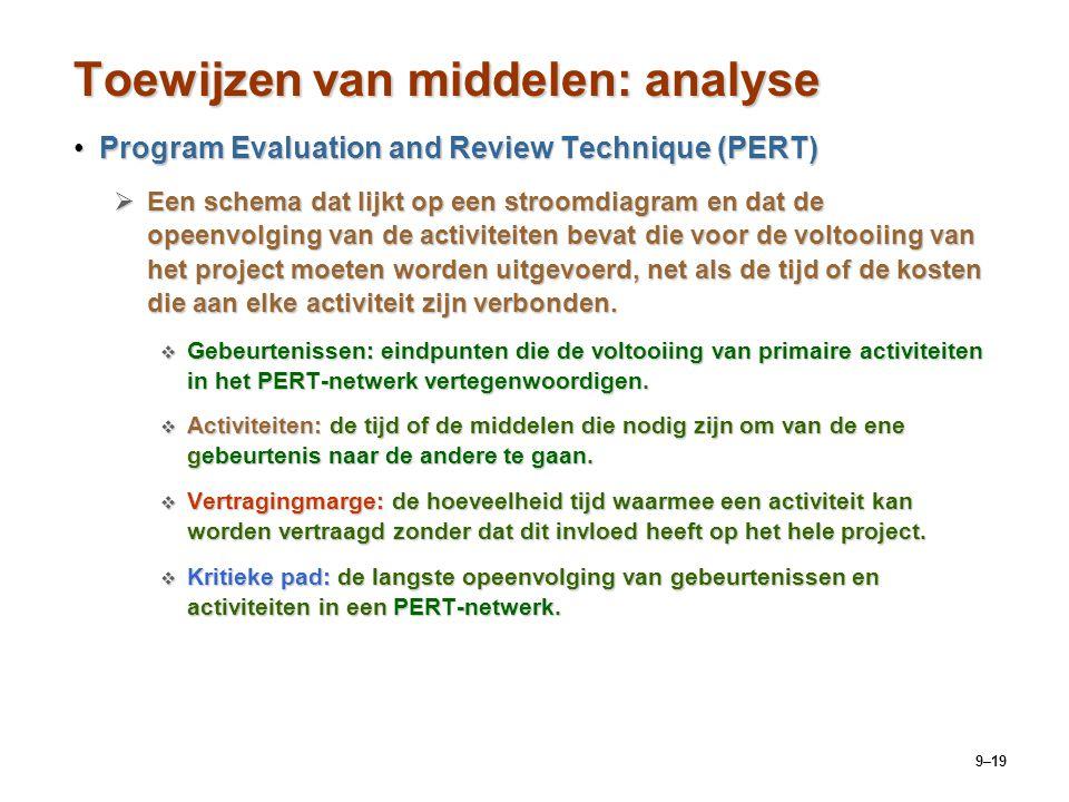 9–19 Toewijzen van middelen: analyse Program Evaluation and Review Technique (PERT)Program Evaluation and Review Technique (PERT)  Een schema dat lij