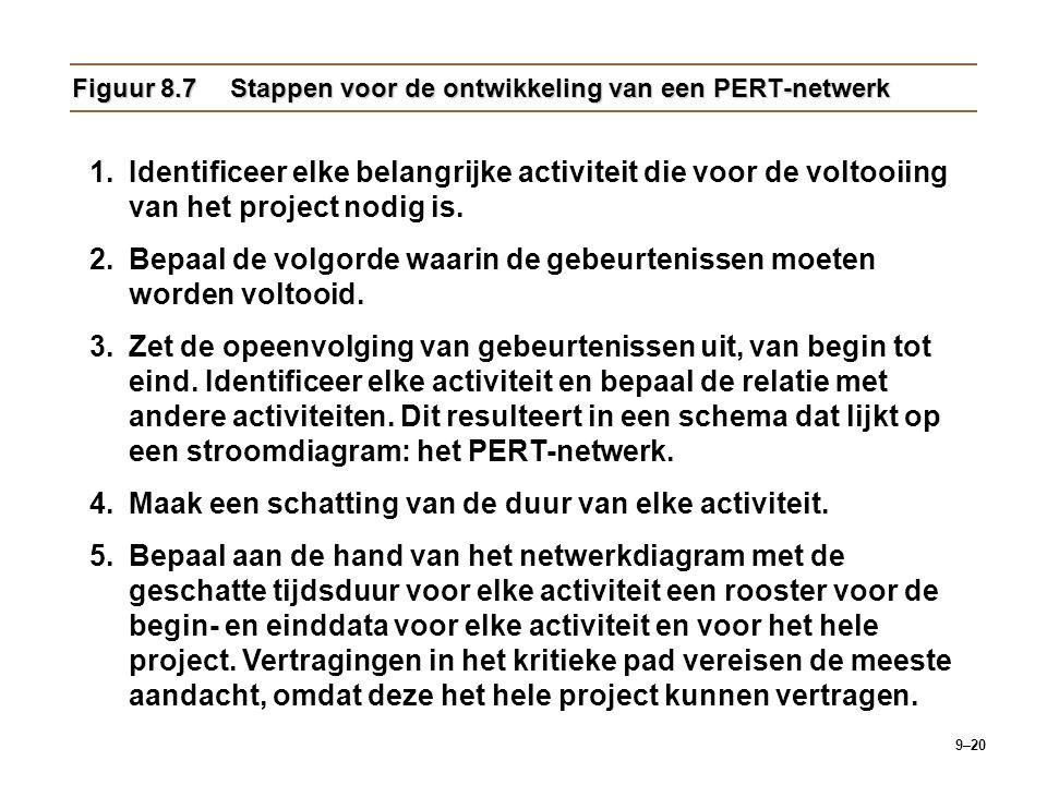9–20 Figuur 8.7Stappen voor de ontwikkeling van een PERT-netwerk 1.Identificeer elke belangrijke activiteit die voor de voltooiing van het project nod