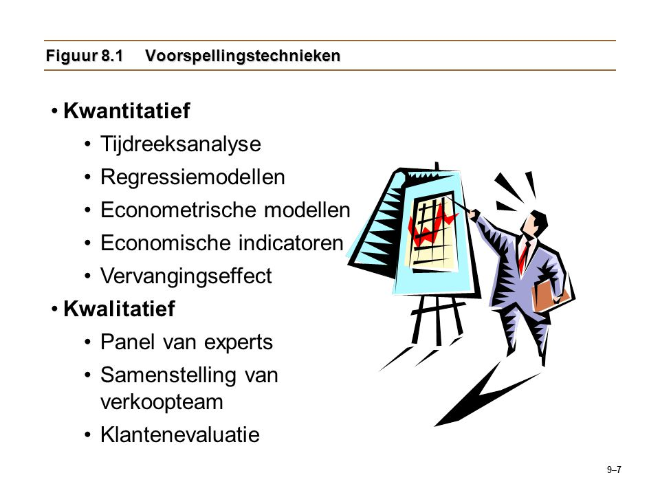 9–7 Figuur 8.1Voorspellingstechnieken Kwantitatief Tijdreeksanalyse Regressiemodellen Econometrische modellen Economische indicatoren Vervangingseffec