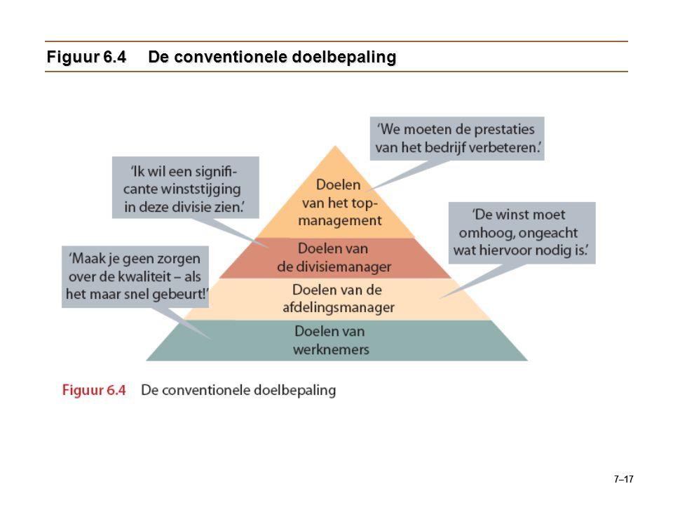 7–17 Figuur 6.4De conventionele doelbepaling